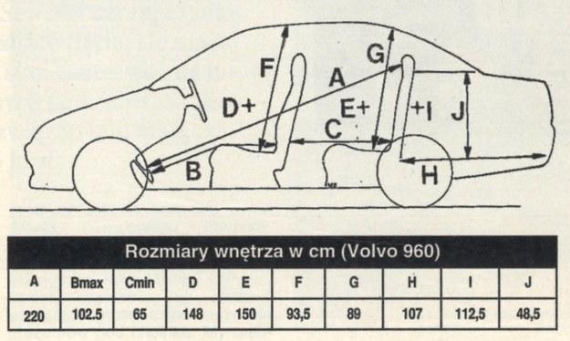 wymiary /Motor