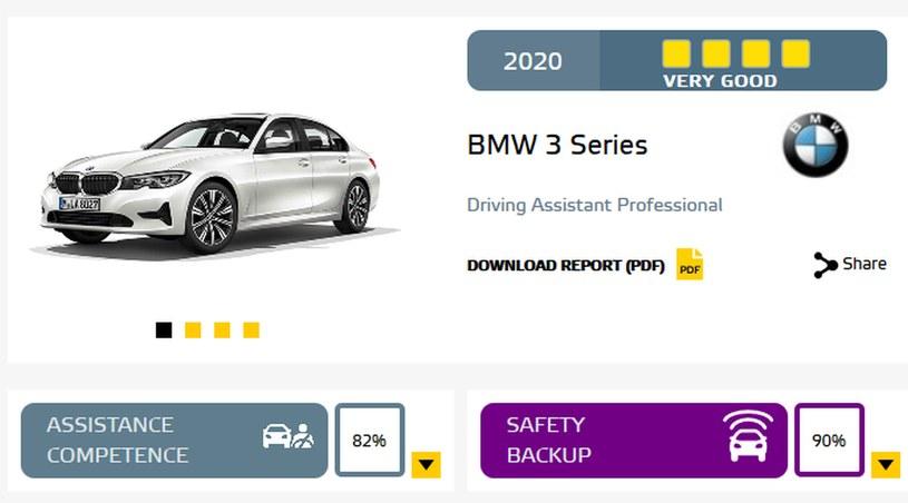 Wynik BMW serii 3 /