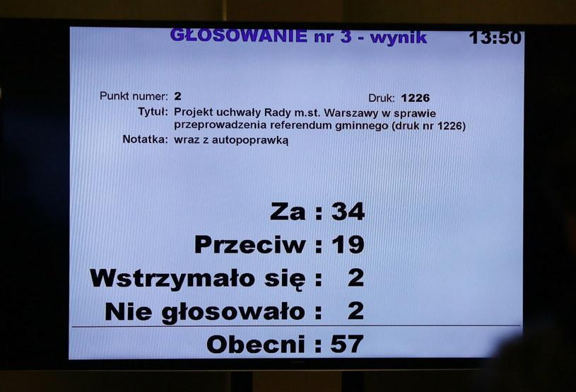 Wynik głosowania podczas nadzwyczajnego posiedzenia Rady m.st. Warszawy /Tomasz Gzell /PAP