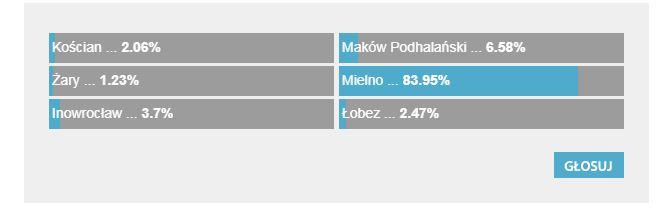 4b50daf1fc2083 Twoje Miasto w Faktach RMF FM: Jedziemy do Mielna! - RMF24.pl