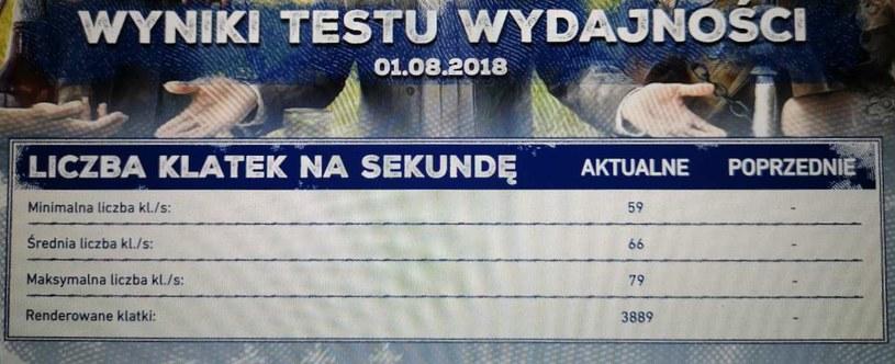 Wyniki benchmarka Far Cry 5 /INTERIA.PL