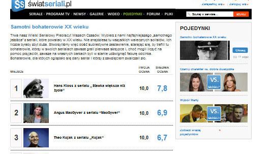 Wyniki, część 1. /swiatseriali.pl