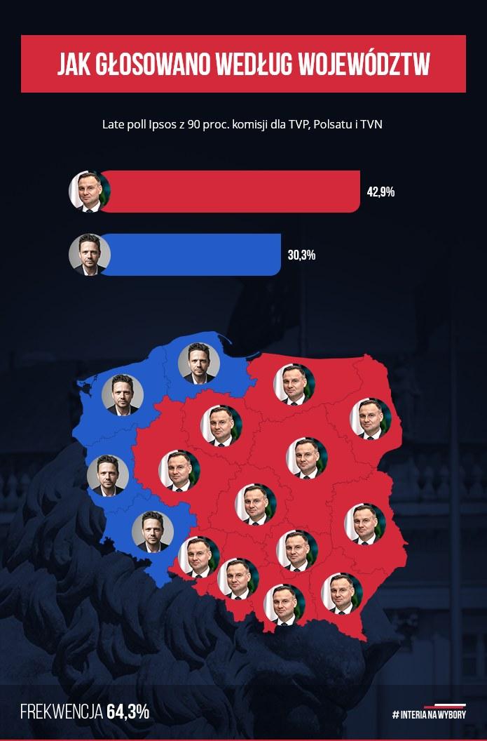 Wyniki late poll Ipsos z 90 proc. komisji /INTERIA.PL