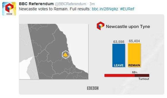 Wyniki z Newcastle /Twitter