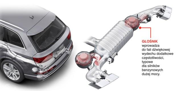 Wytwornica dźwięku wydechu /Motor