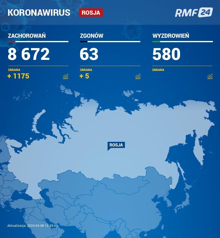 Wzrosła liczba zakażeń w Rosji /RMF FM