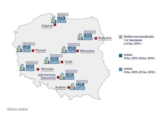 Wzrost cen mieszkań w największych miastach, żródło: AMRON /&nbsp