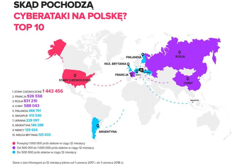Z jakich krajów pochodzą ataki - dane z sieci Honeypot za ostatnie 12 miesięcy. Źródło: F-Secure /materiały prasowe