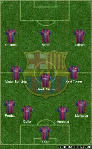 Z zawodników, dla których Barcelona okazała się za ciasna ułożyliśmy jedenastkę. Grafika: FootballUser.com /Internet