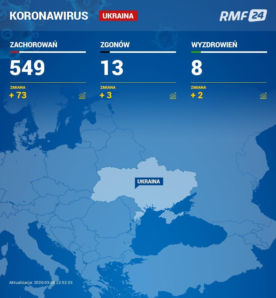 Zachorowania na Ukrainie /RMF FM