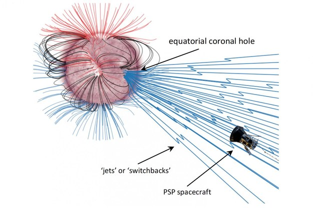 Zakosy linii pola magnetycznego /UC Berkeley; NASA/Johns Hopkins APL /Materiały prasowe
