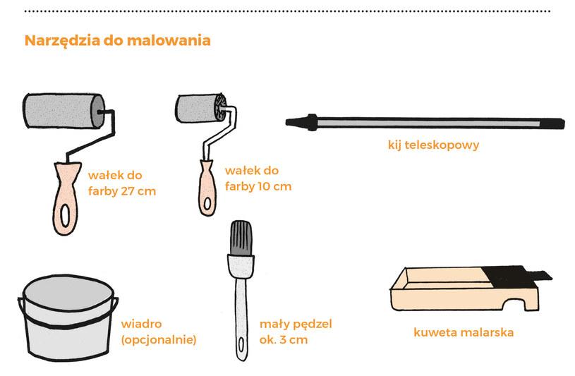 Zanim zabierzesz się do pracy, przygotuj niezbędne narzędzia /materiały prasowe