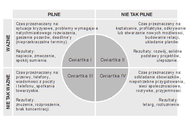 Zasada pilności i zasada ważności /materiały prasowe