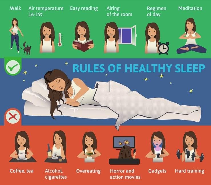 Zasady dobrego snu /©123RF/PICSEL