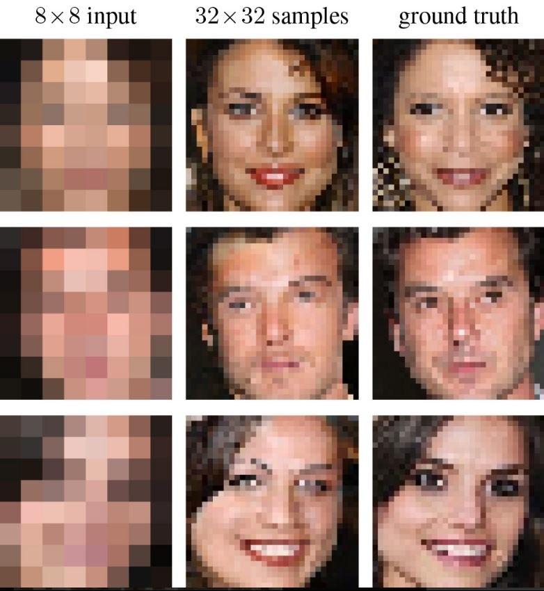 Zdjęcia obrobione przy pomocy mechanizmu Google Brain /Ars Technica /Internet