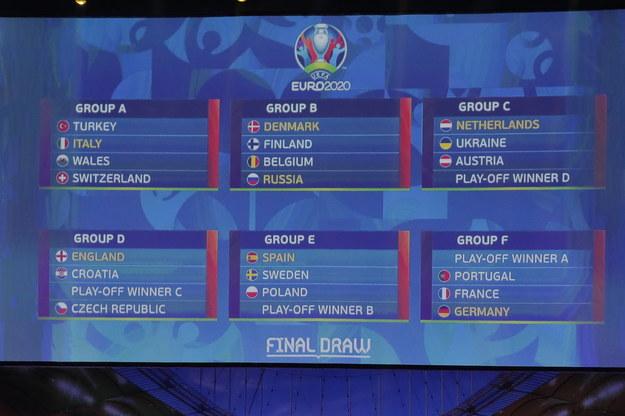 Terminarz Euro 2020. Kiedy zagrają Polacy?
