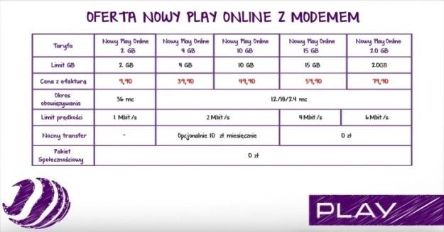 Zdjęcie z prezentacji Play /materiały prasowe