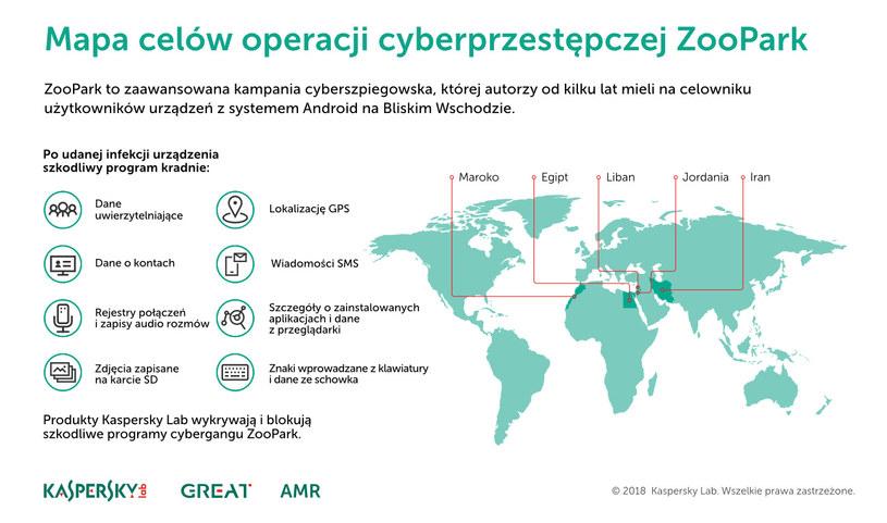 Zdołano zidentyfikować co najmniej cztery generacje szkodliwego oprogramowania szpiegowskiego powiązanego z rodziną ZooPark /materiały prasowe