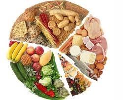 Zdrowa dieta a trądzik /© Photogenica