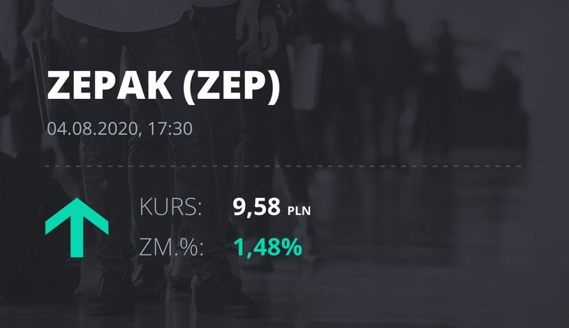 """Zespół Elektrowni """"Pątnów-Adamów-Konin"""" (ZEP): notowania akcji z 4 sierpnia 2020 roku"""