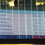 Złoto drożeje, rynek ropy pozostaje osłabiony