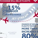 Zmiany klimatu opóźnią loty transatlantyckie