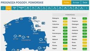 Zmniejsza się ryzyko powodzi w Gdańsku