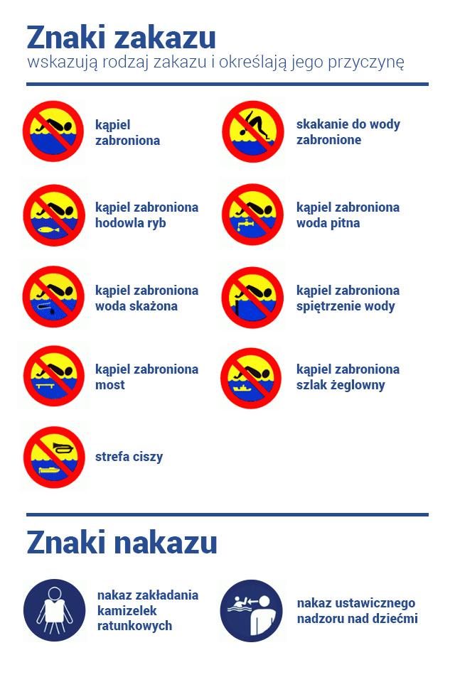 Znaki zakazu i nakazu nad wodą /RMF FM