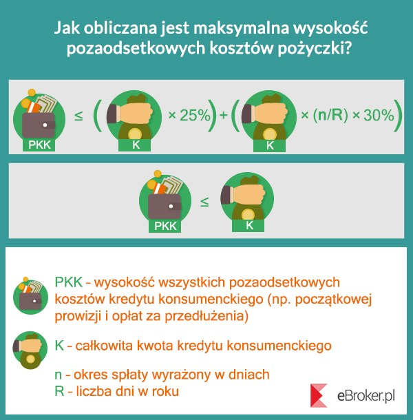Źródło eBroker.pl /