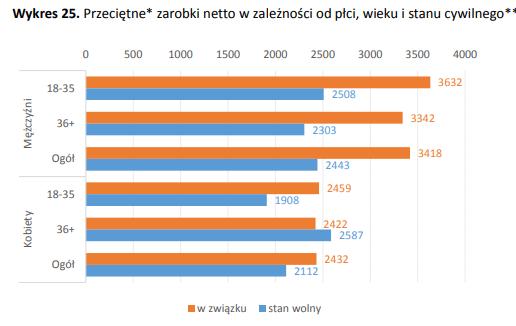 Źródło grafiki: parp.gov.pl /&nbsp