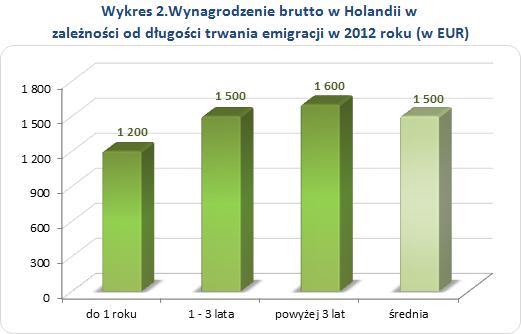 Źródło: opracowanie własne Sedlak & Sedlak na podstawie NBP /Sedlak & Sedlak