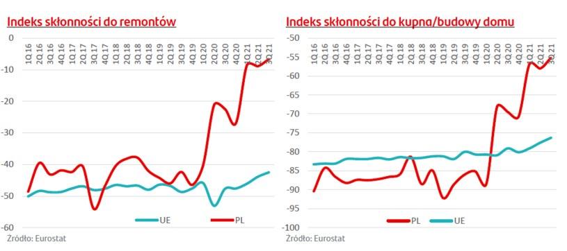 Źródło: Santander Bank Polska /