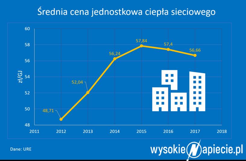 Źródło: WysokieNapięcie.pl /INTERIA.PL