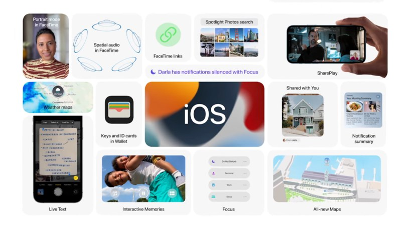 zrzut ekranu z konferencji Apple WWDC2021 /INTERIA.PL